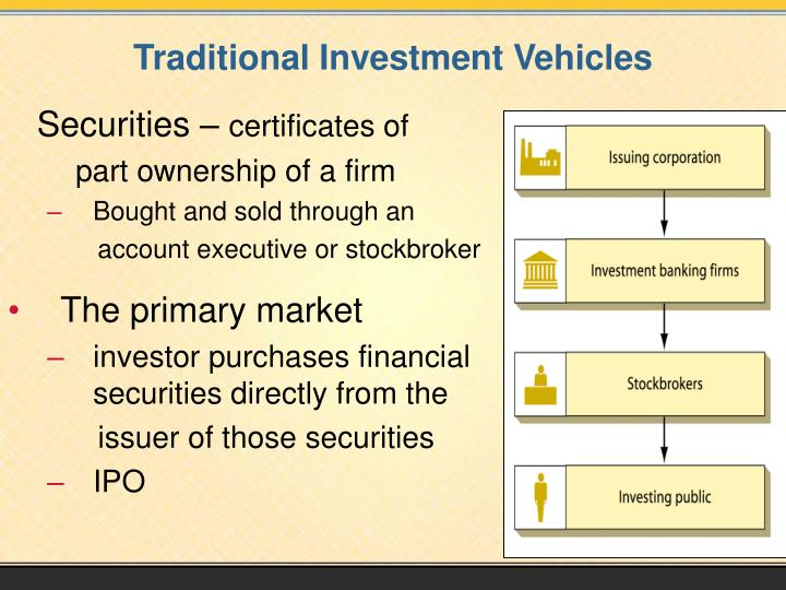 Traditional investment vehicles