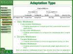adaptation type