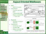 aspect oriented middleware