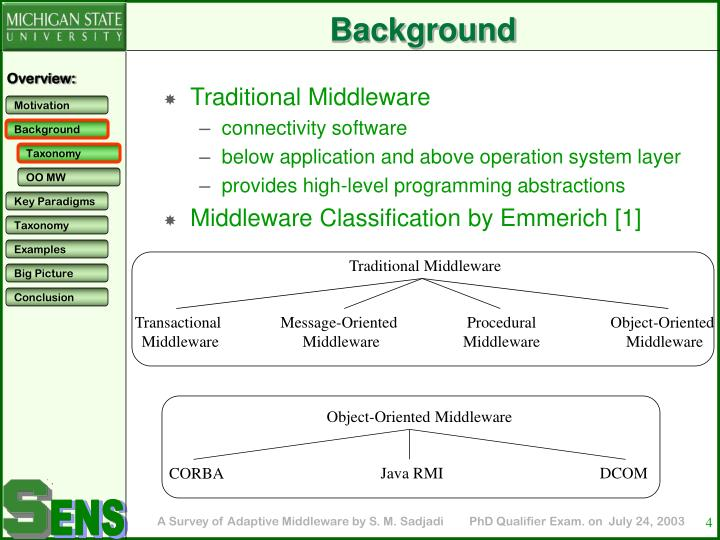 Traditional Middleware