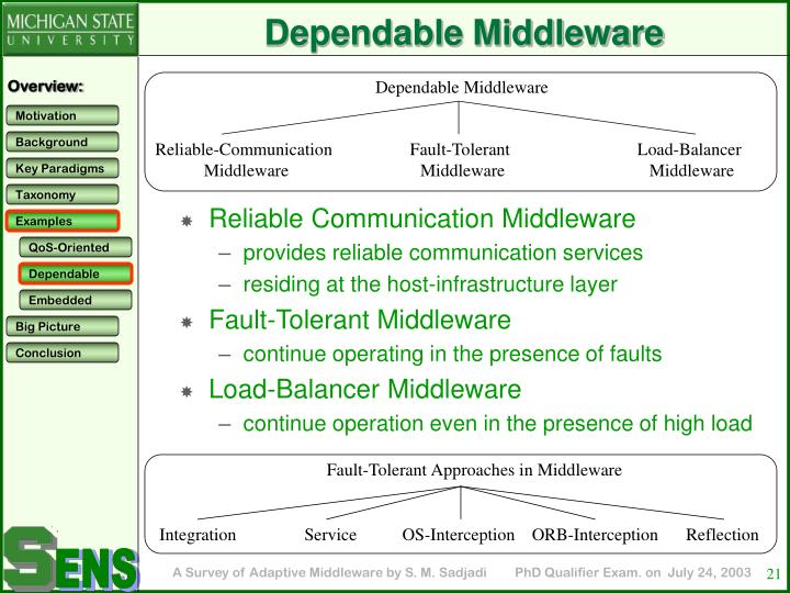 Fault-Tolerant Approaches in Middleware