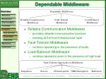 dependable middleware