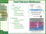 fault tolerance middleware
