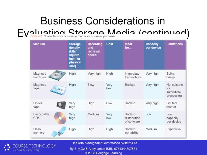 Business Considerations in Evaluating Storage Media (continued)