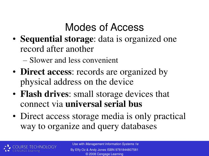 Modes of Access