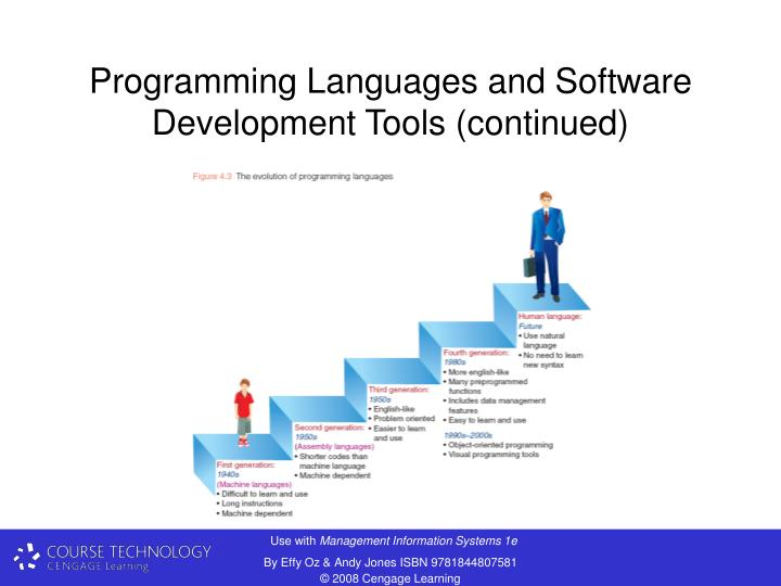 Programming Languages and Software Development Tools (continued)