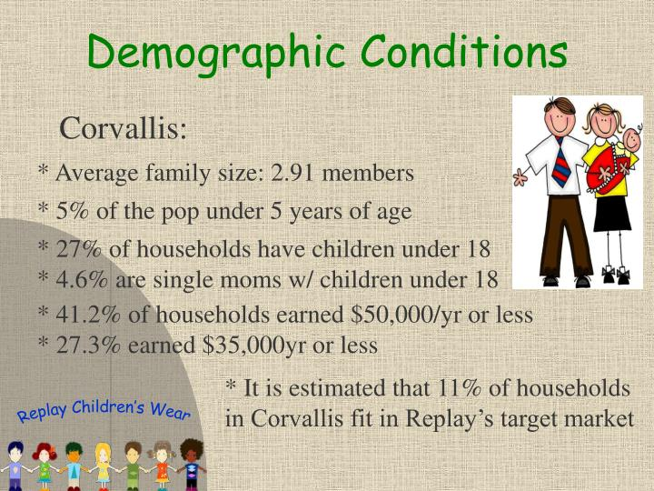 Demographic Conditions