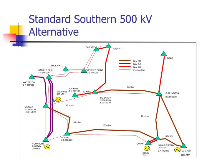Standard Southern 500 kV Alternative