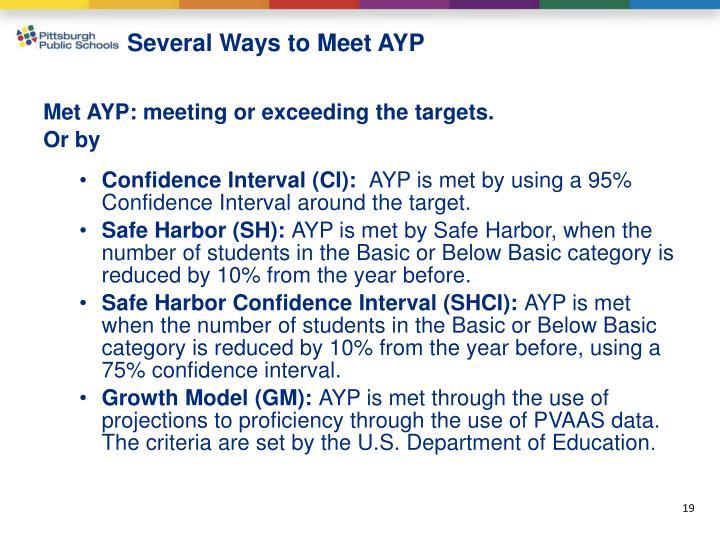 Several Ways to Meet AYP
