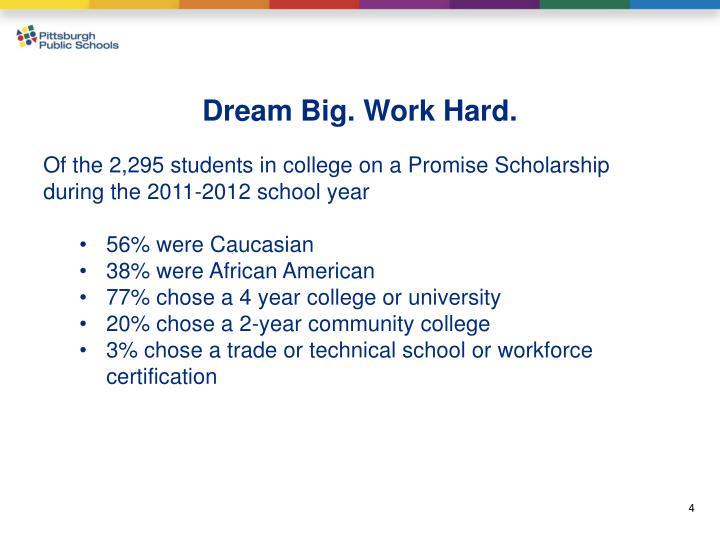 Dream Big. Work Hard.