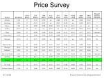 price survey