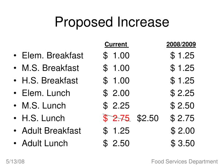 Proposed Increase