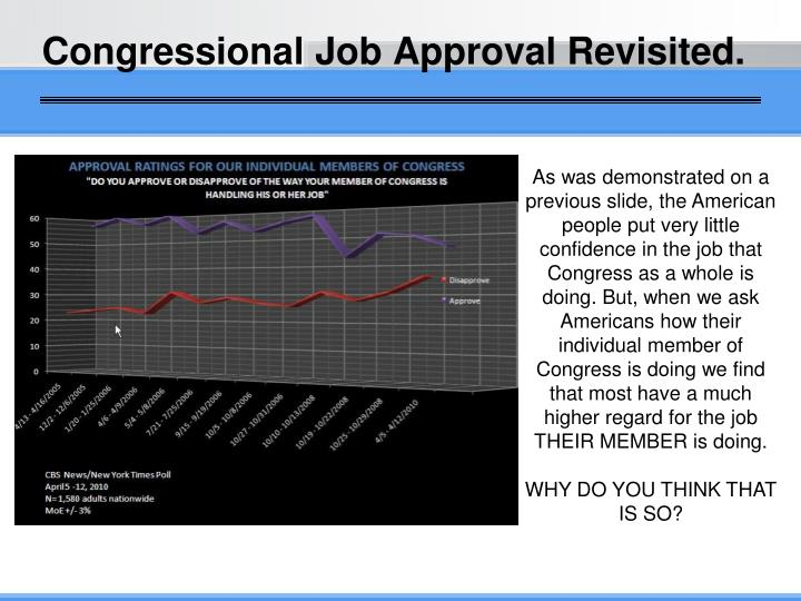 Congressional Job Approval Revisited.