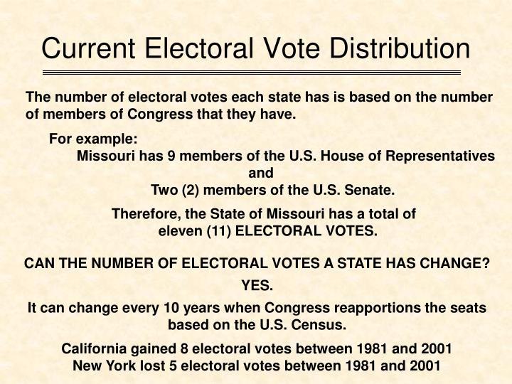 Current Electoral Vote Distribution