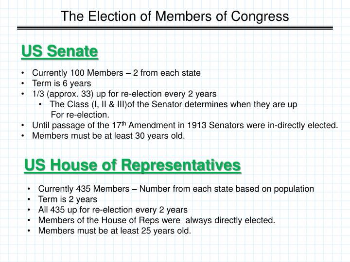 The Election of Members of Congress