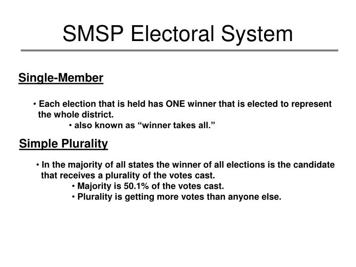 SMSP Electoral System