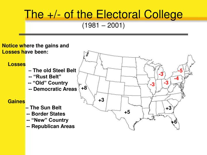 The +/- of the Electoral College