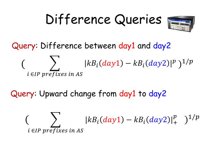 Difference Queries