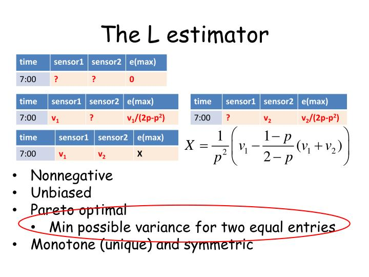 The L estimator