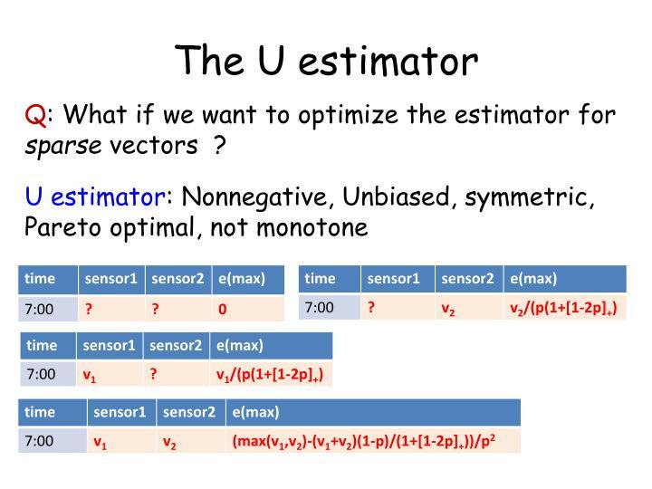 The U estimator