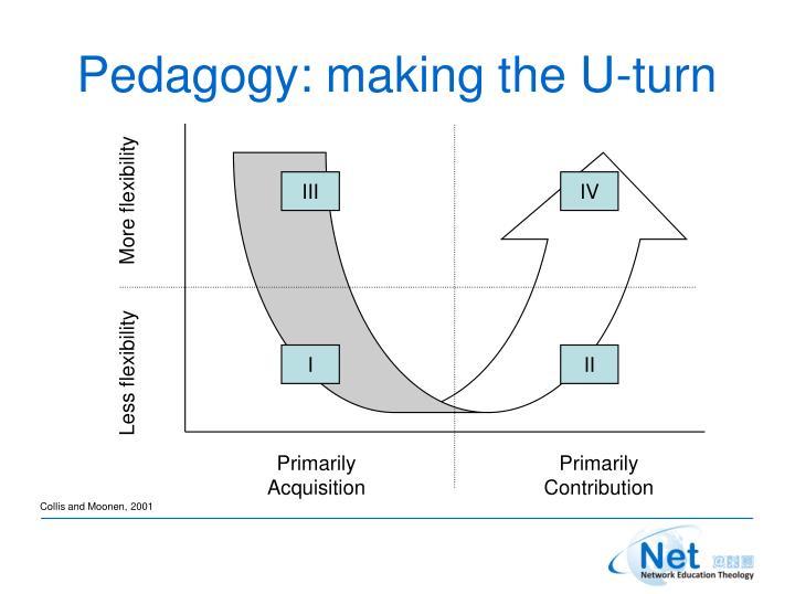 Pedagogy: making the U-turn