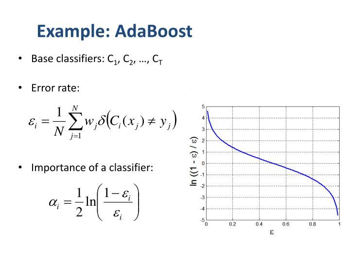 Example: AdaBoost