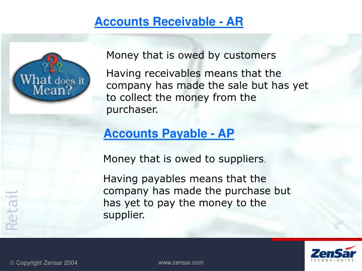 Accounts Receivable - AR
