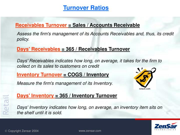 Turnover Ratios
