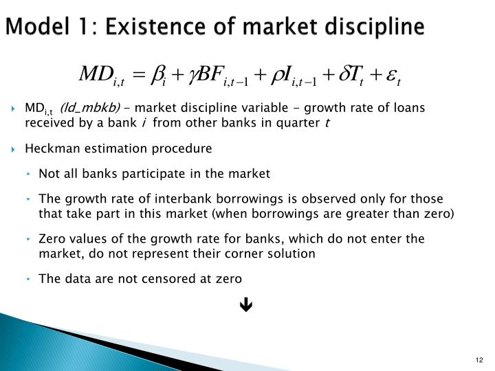 Model 1: Existence of market discipline