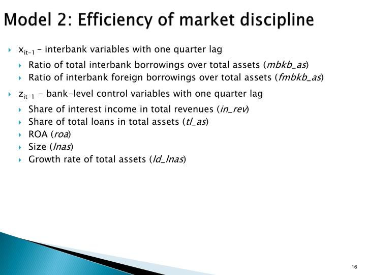 Model 2: Efficiency of market discipline