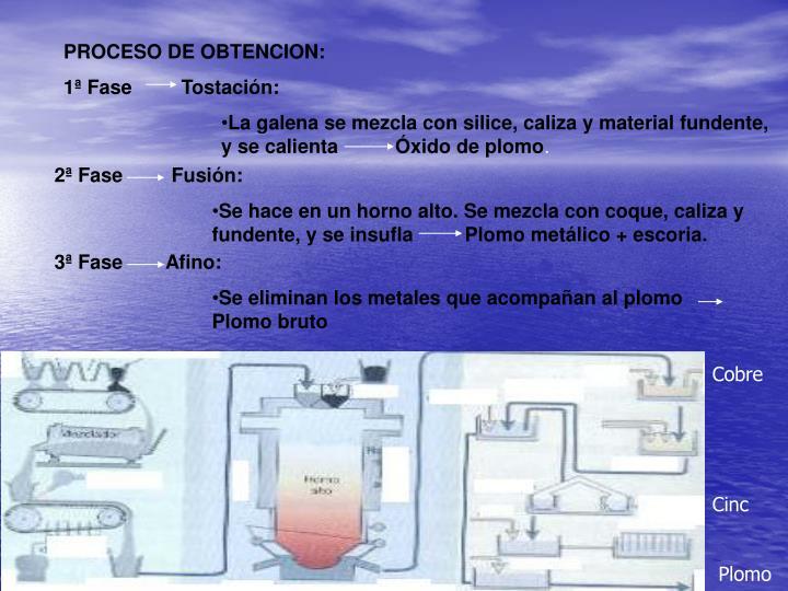 PROCESO DE OBTENCION: