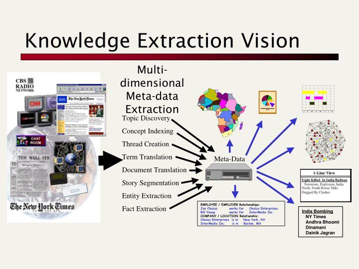 Multi-dimensional Meta-data Extraction