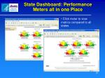 state dashboard performance meters all in one place