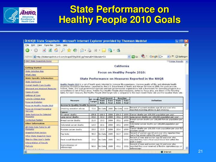 State Performance on