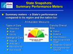 state snapshots summary performance meters