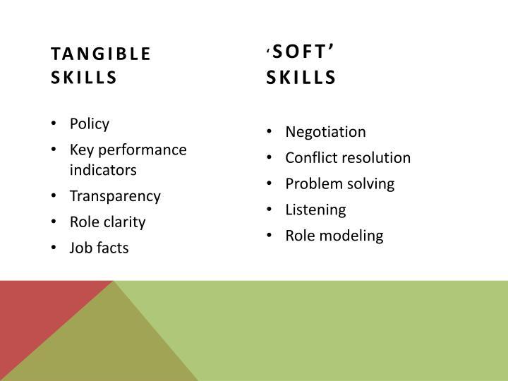 Tangible skills