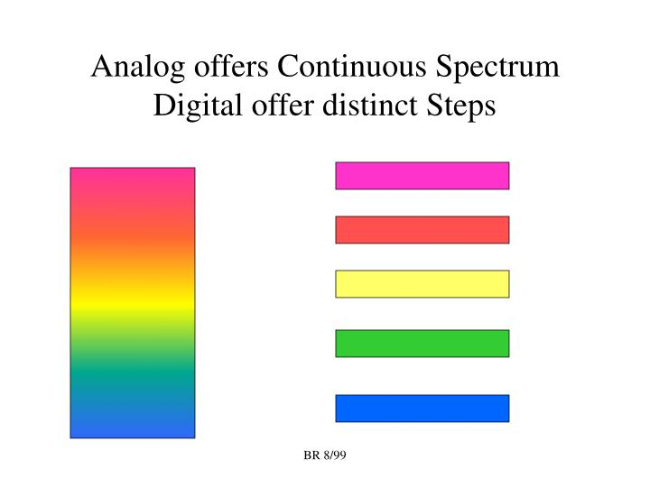 Analog offers continuous spectrum digital offer distinct steps
