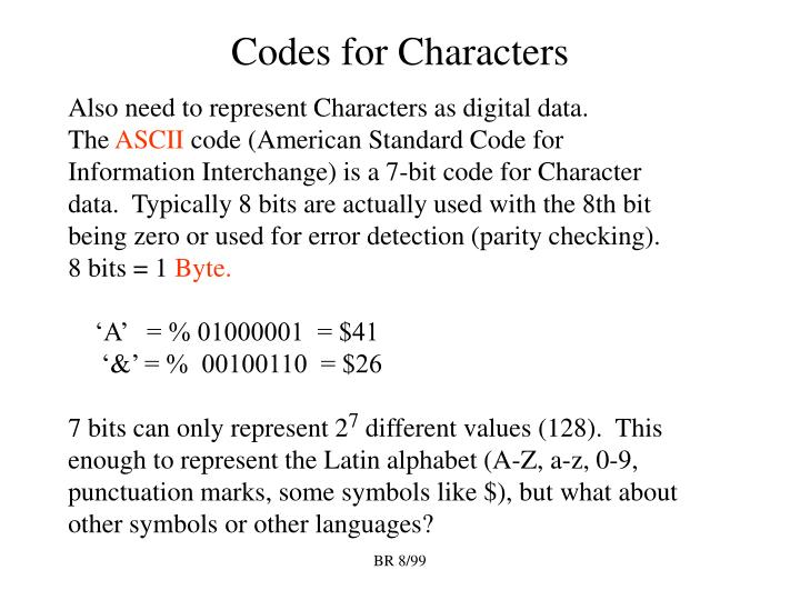 Codes for Characters