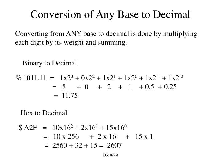 Conversion of Any Base to Decimal