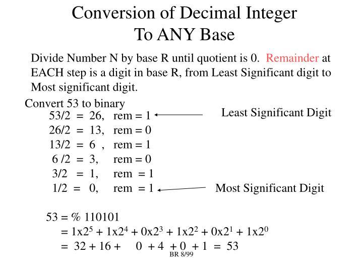 Conversion of Decimal Integer