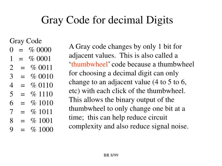 Gray Code for decimal Digits