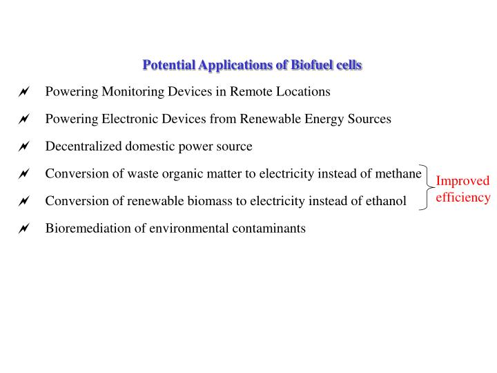 Potential Applications of Biofuel cells