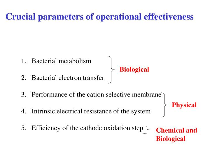 Crucial parameters of operational effectiveness