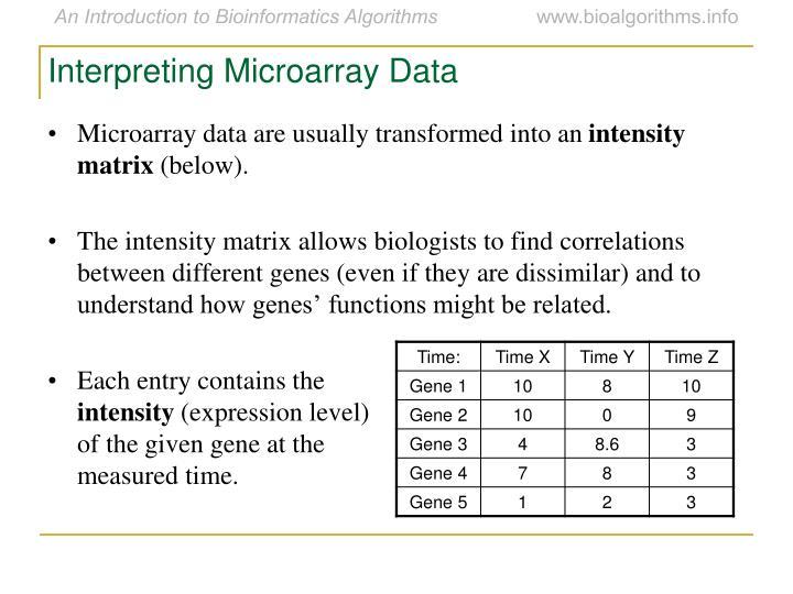 Interpreting Microarray Data