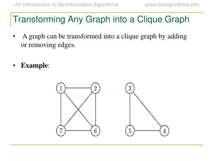 Transforming Any Graph into a Clique Graph