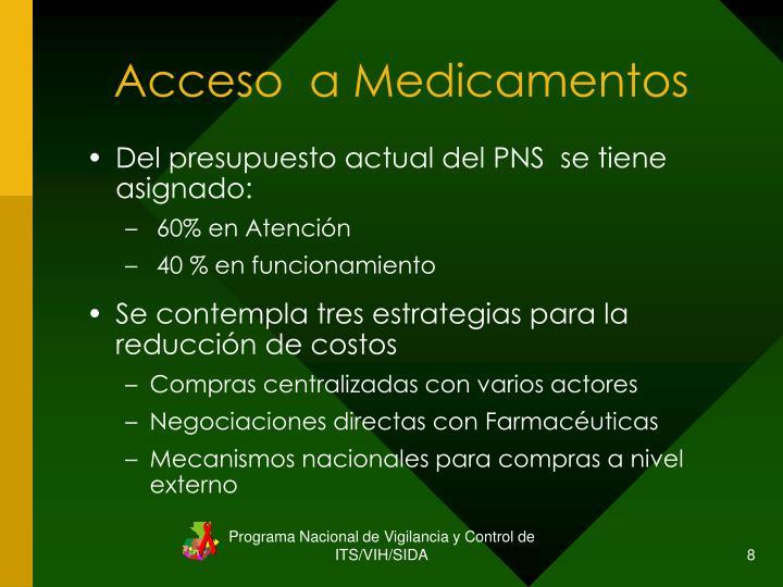 Acceso  a Medicamentos