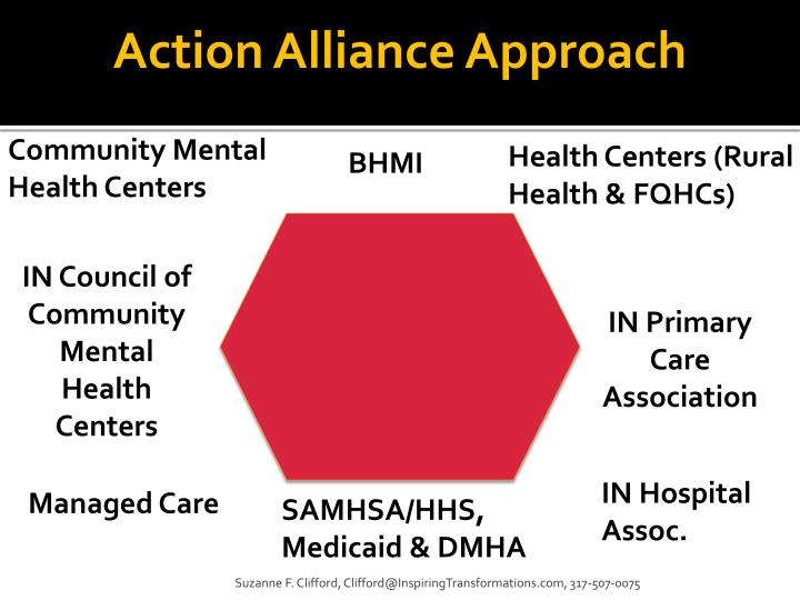 Action Alliance Approach