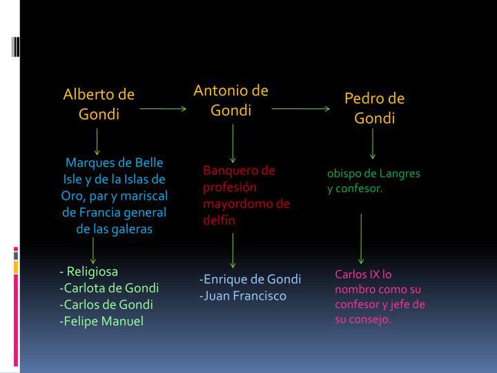 Antonio de Gondi