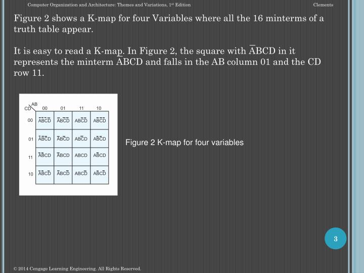 Figure 2 shows a K-map for four Variables where all the 16