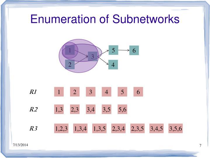 Enumeration of